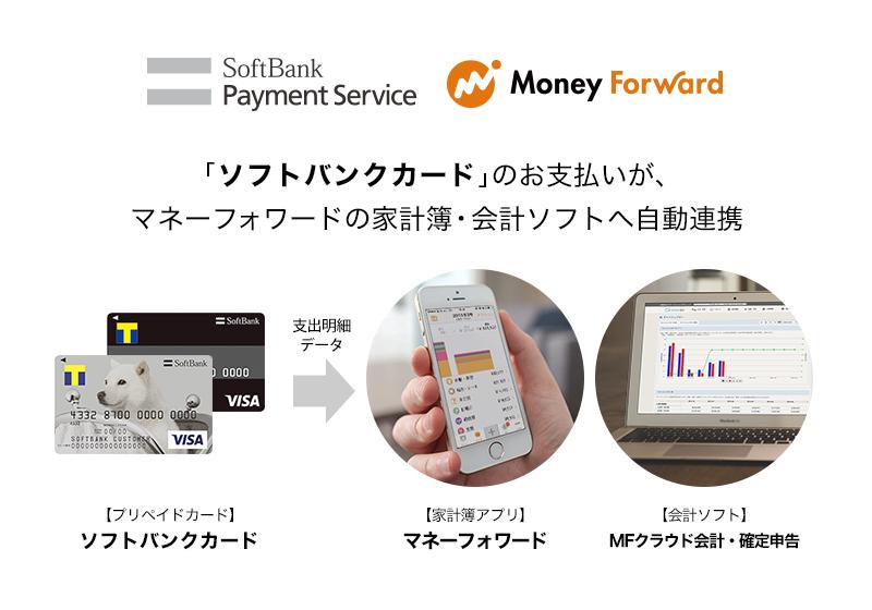 softbankpayment