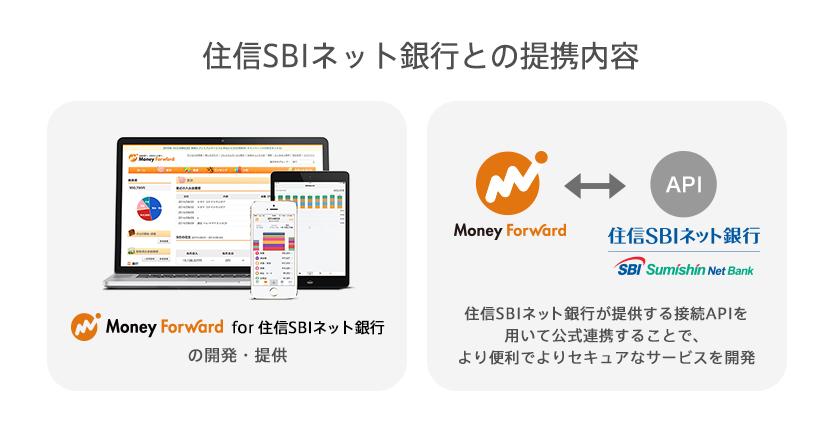 SBI提携